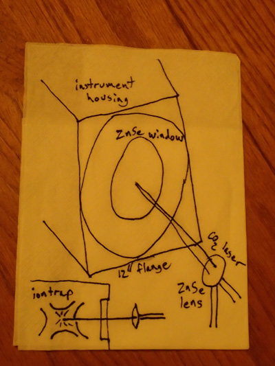 cocktail napkin example